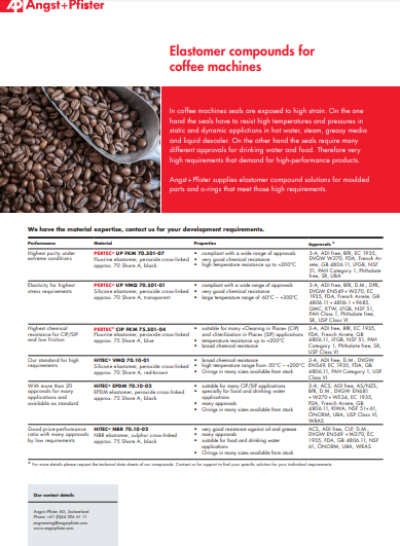 Elastomer compounds for coffee machines flyer