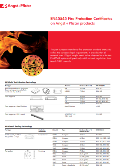 Products with EN45545 Fire Protection Certificate